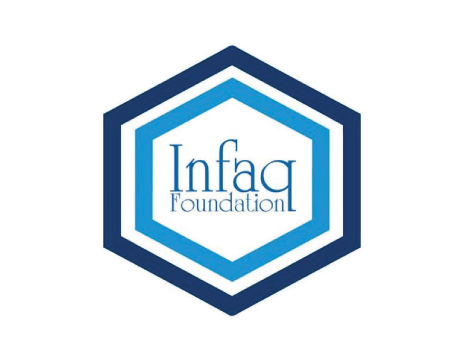 Infaq Foundation
